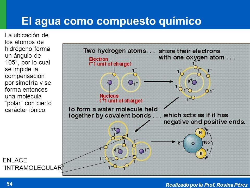 El agua como compuesto químico