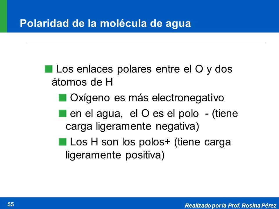 Polaridad de la molécula de agua