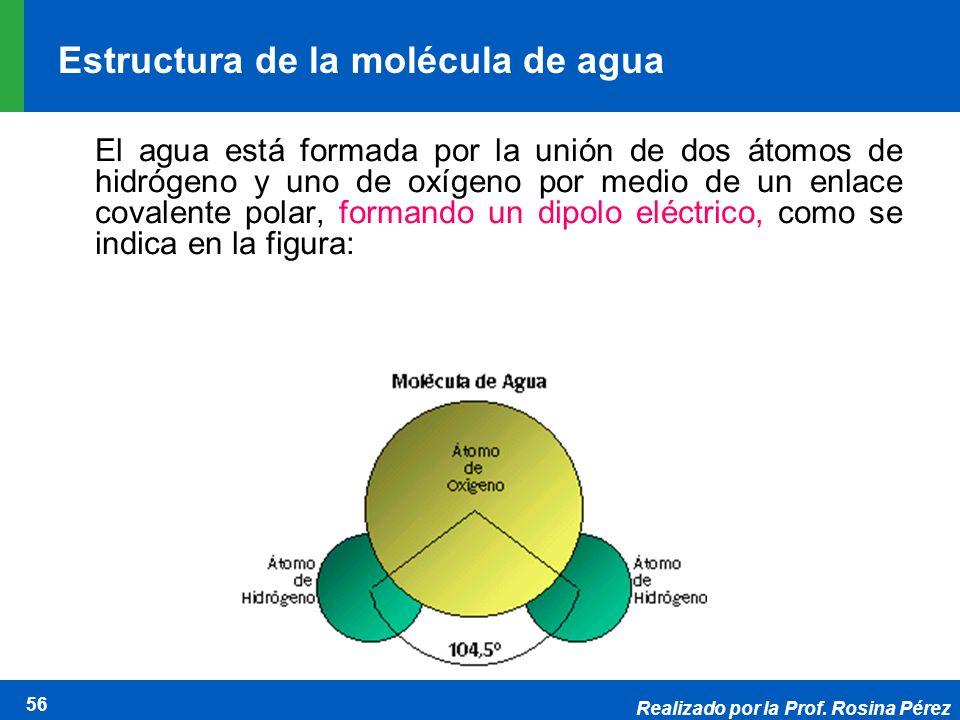 Estructura de la molécula de agua