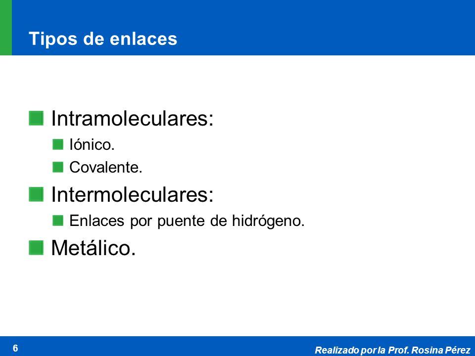 Intramoleculares: Intermoleculares: Metálico. Tipos de enlaces Iónico.