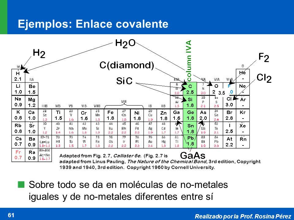 Ejemplos: Enlace covalente