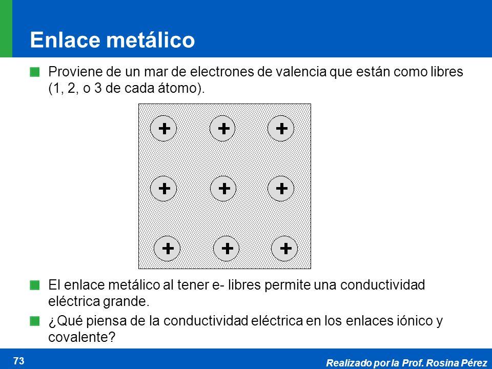 Enlace metálico Proviene de un mar de electrones de valencia que están como libres (1, 2, o 3 de cada átomo).