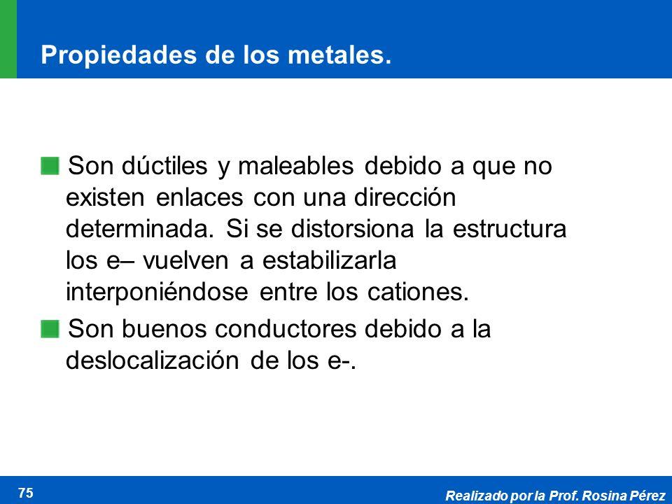 Propiedades de los metales.