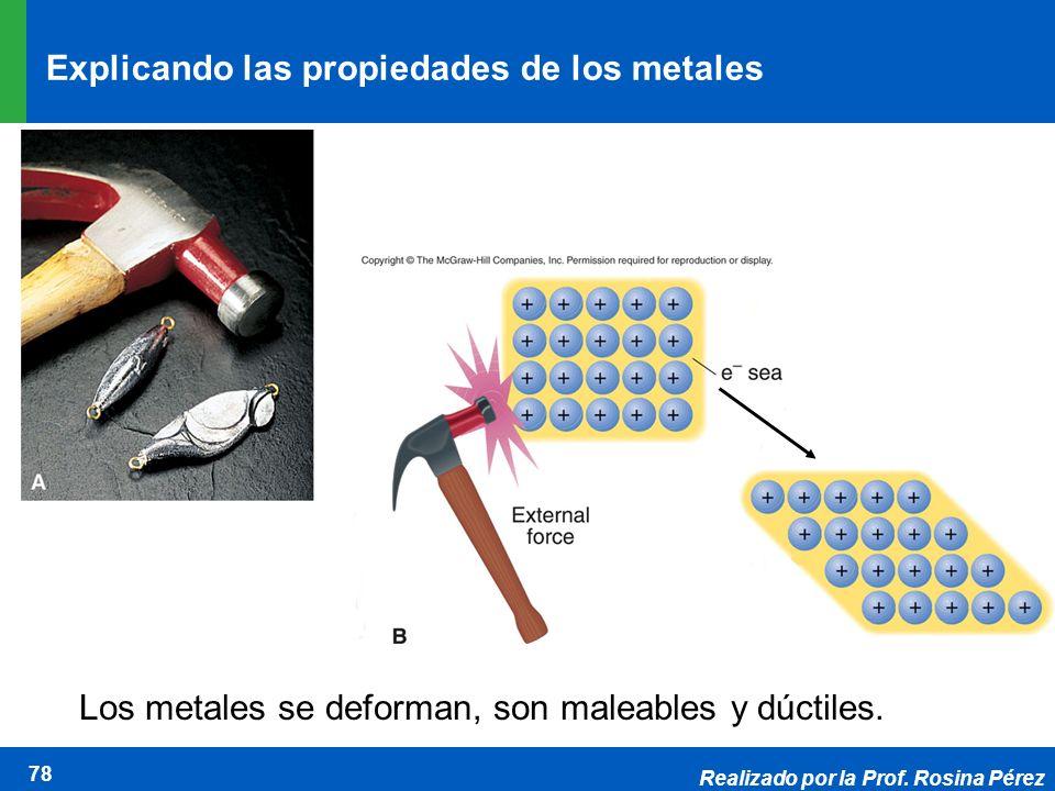 Explicando las propiedades de los metales