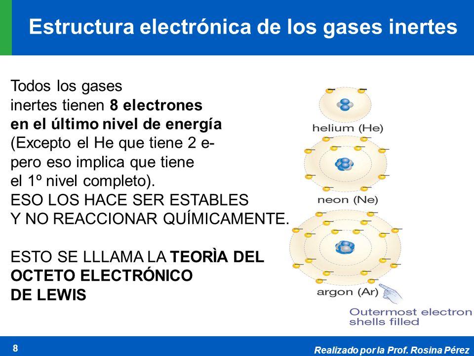 Estructura electrónica de los gases inertes