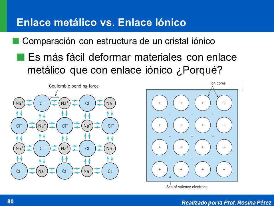 Enlace metálico vs. Enlace Iónico