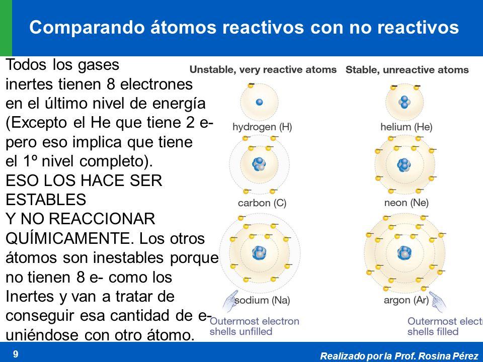 Comparando átomos reactivos con no reactivos