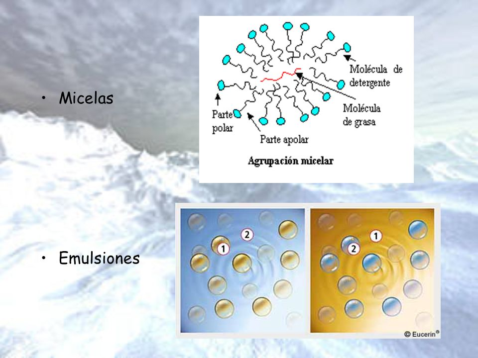 Micelas Emulsiones.