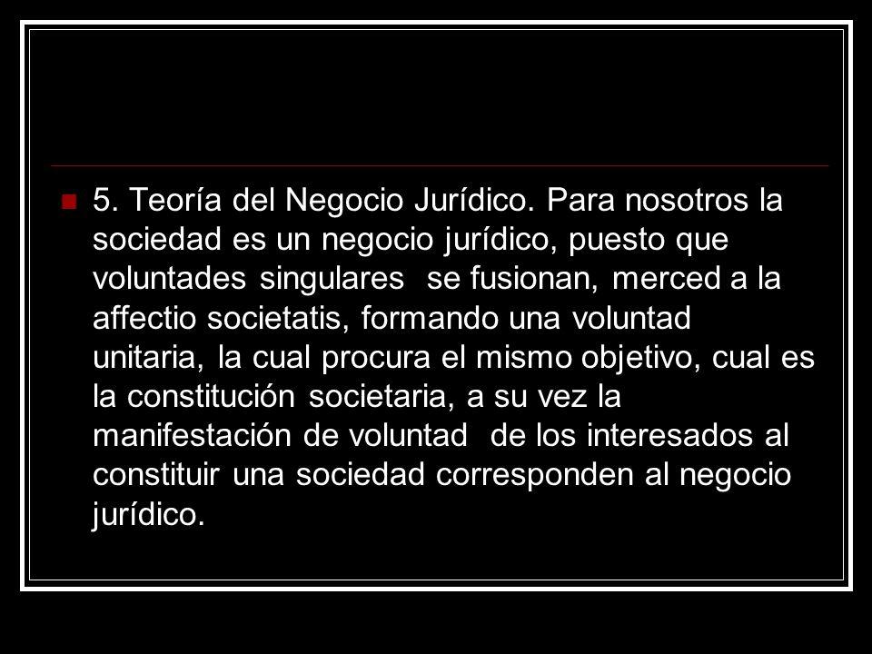 5. Teoría del Negocio Jurídico