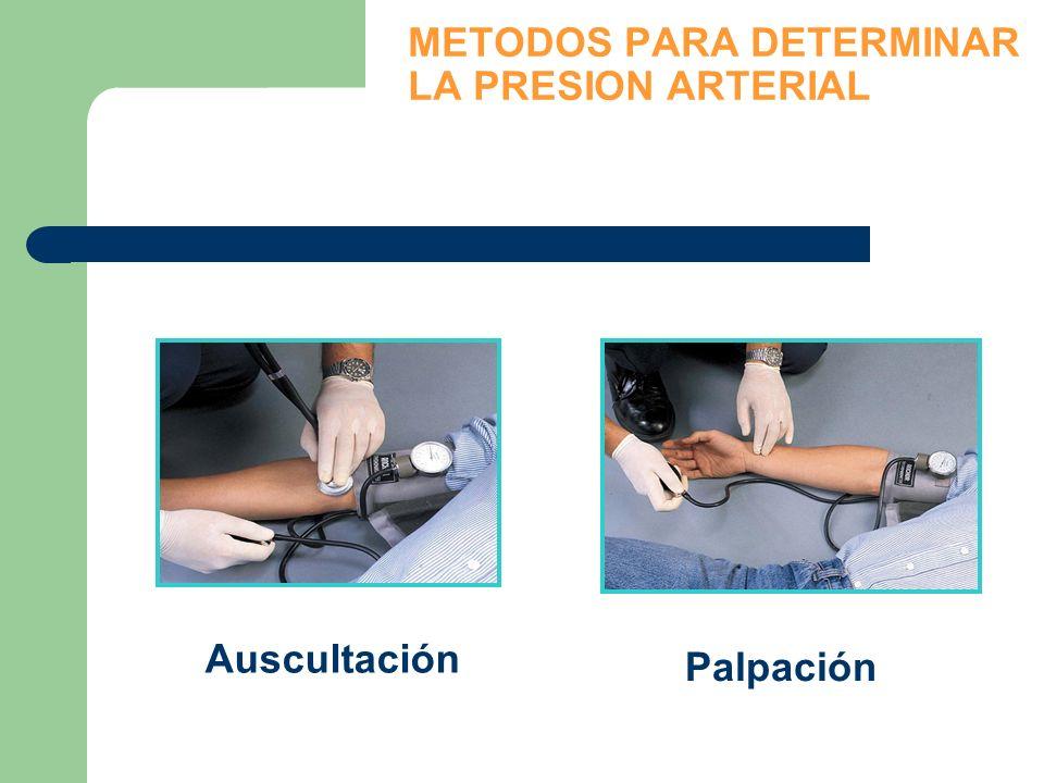 METODOS PARA DETERMINAR LA PRESION ARTERIAL