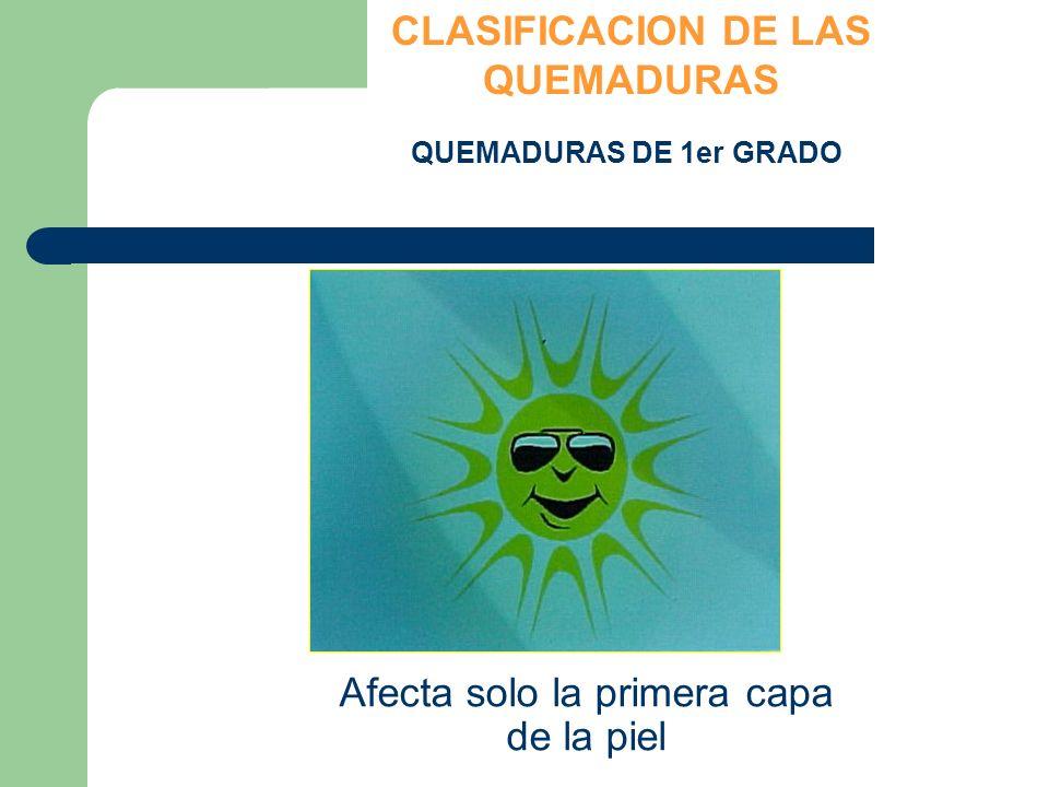 CLASIFICACION DE LAS QUEMADURAS