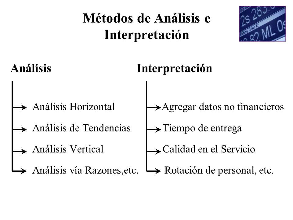 Métodos de Análisis e Interpretación