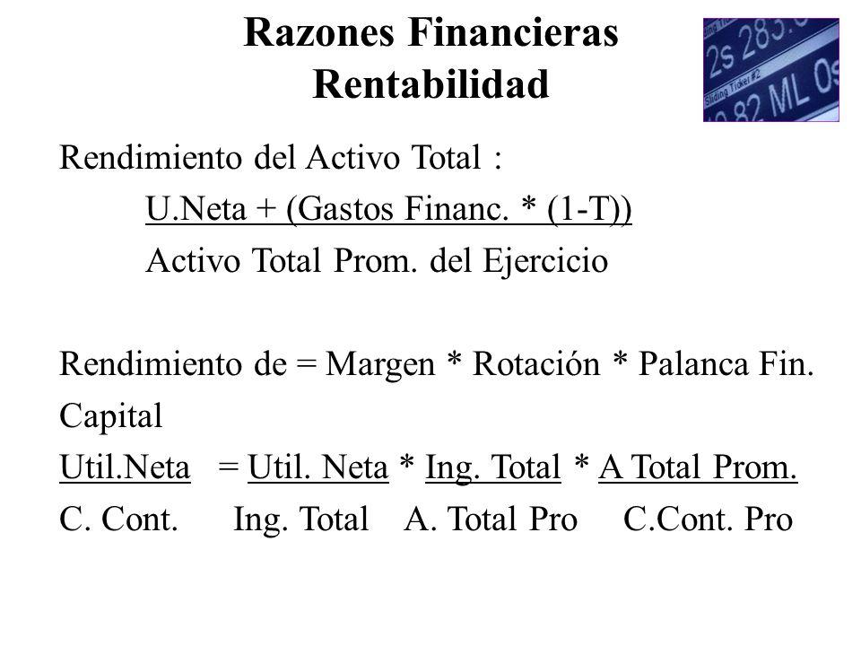 Razones Financieras Rentabilidad