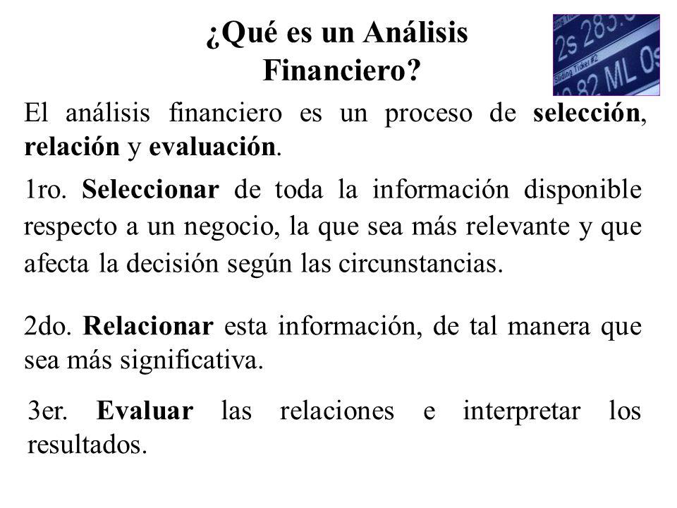 ¿Qué es un Análisis Financiero