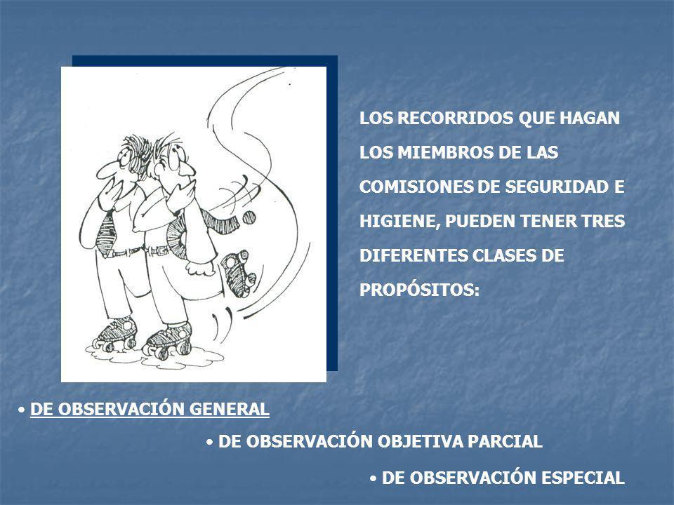 LOS RECORRIDOS QUE HAGAN LOS MIEMBROS DE LAS COMISIONES DE SEGURIDAD E HIGIENE, PUEDEN TENER TRES DIFERENTES CLASES DE PROPÓSITOS: