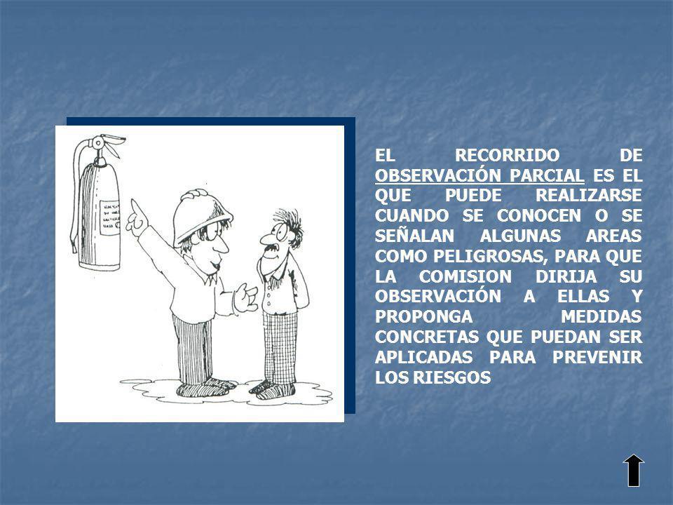 EL RECORRIDO DE OBSERVACIÓN PARCIAL ES EL QUE PUEDE REALIZARSE CUANDO SE CONOCEN O SE SEÑALAN ALGUNAS AREAS COMO PELIGROSAS, PARA QUE LA COMISION DIRIJA SU OBSERVACIÓN A ELLAS Y PROPONGA MEDIDAS CONCRETAS QUE PUEDAN SER APLICADAS PARA PREVENIR LOS RIESGOS