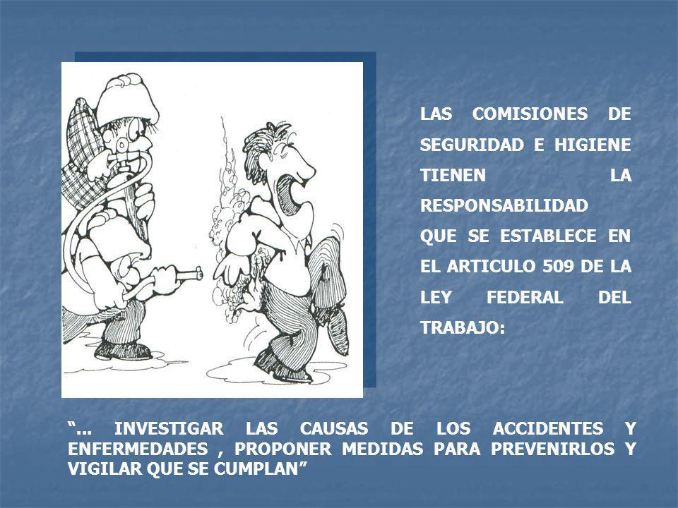 LAS COMISIONES DE SEGURIDAD E HIGIENE TIENEN LA RESPONSABILIDAD QUE SE ESTABLECE EN EL ARTICULO 509 DE LA LEY FEDERAL DEL TRABAJO: