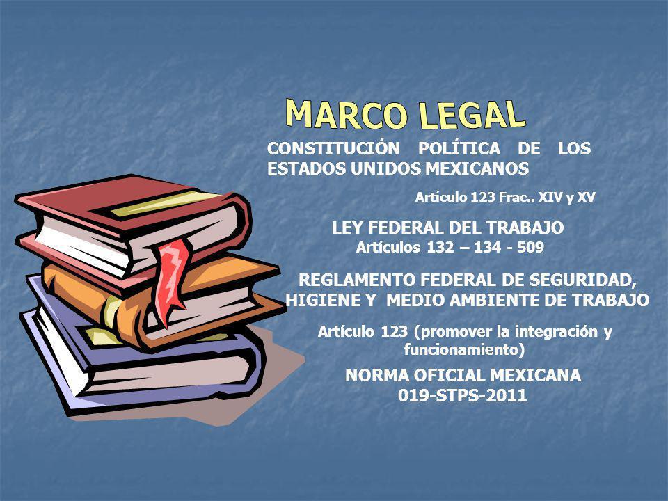 MARCO LEGAL CONSTITUCIÓN POLÍTICA DE LOS ESTADOS UNIDOS MEXICANOS