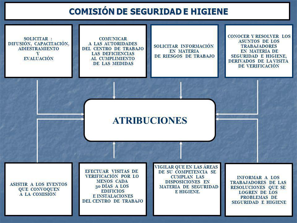 ATRIBUCIONES COMISIÓN DE SEGURIDAD E HIGIENE SOLICITAR :