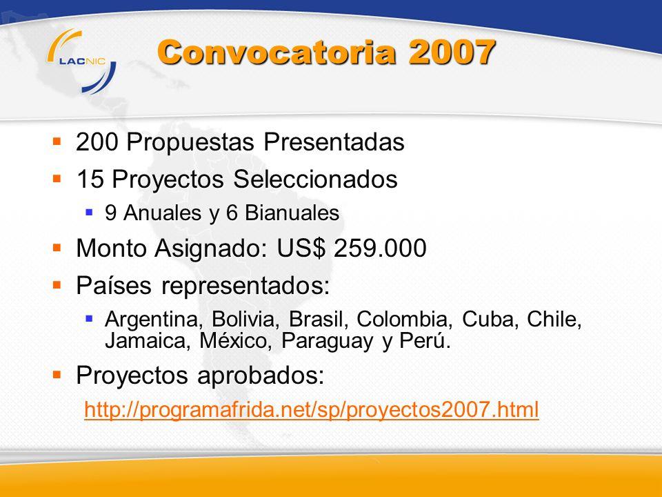 Convocatoria 2007 200 Propuestas Presentadas