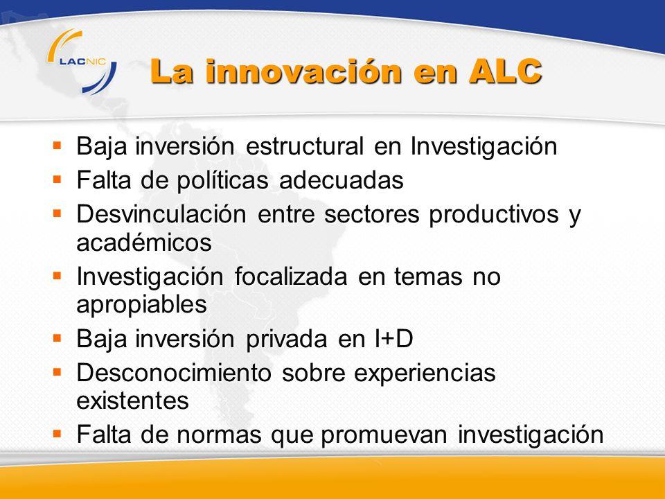 La innovación en ALC Baja inversión estructural en Investigación
