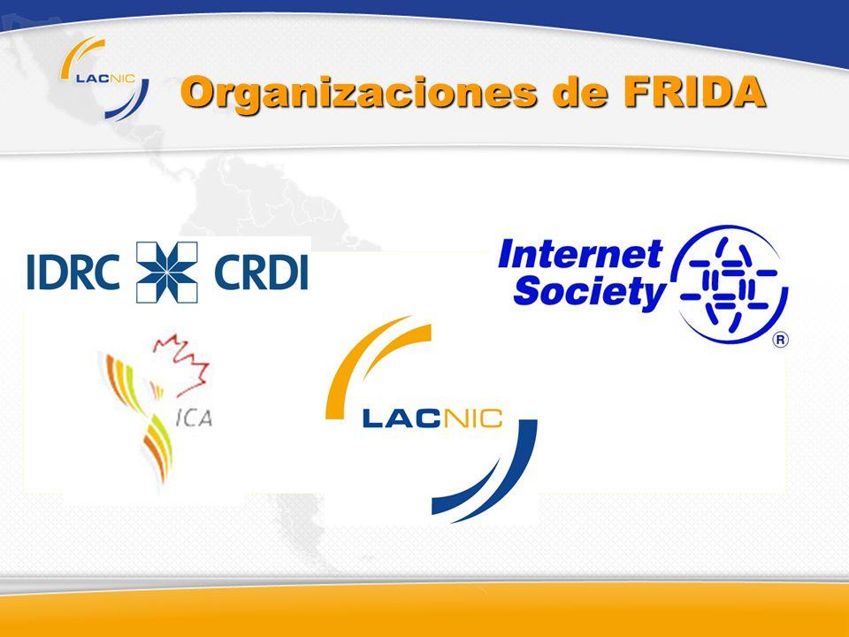 Organizaciones de FRIDA