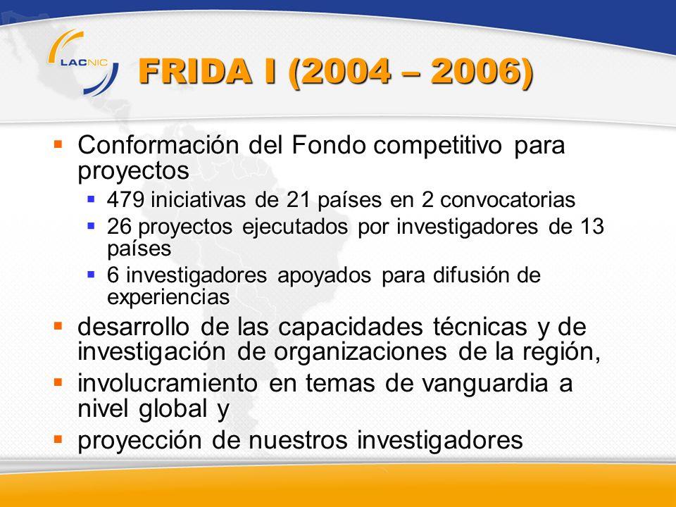 FRIDA I (2004 – 2006) Conformación del Fondo competitivo para proyectos. 479 iniciativas de 21 países en 2 convocatorias.