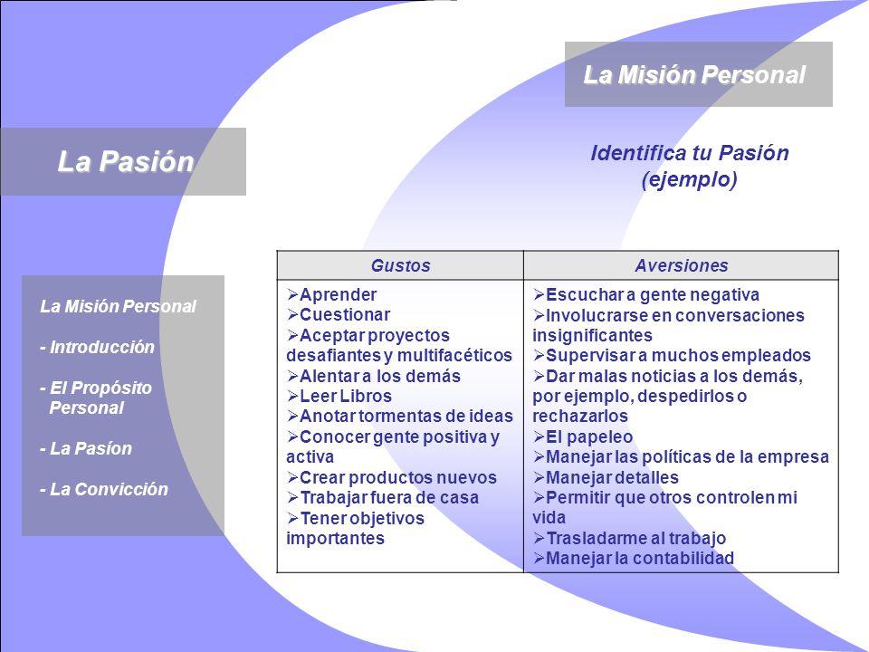 La Pasión La Misión Personal Identifica tu Pasión (ejemplo) Gustos