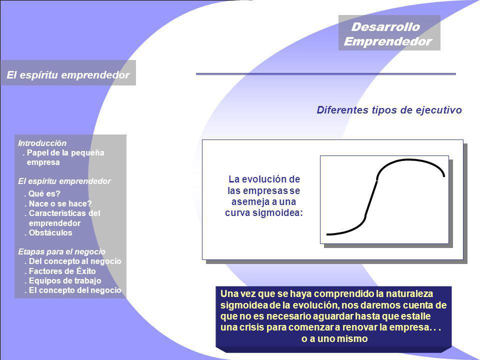 La evolución de las empresas se asemeja a una curva sigmoidea: