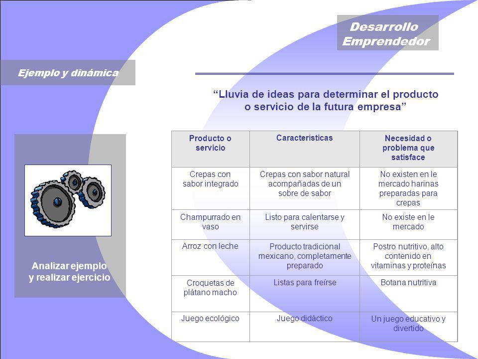 Ejemplo y dinámica Lluvia de ideas para determinar el producto o servicio de la futura empresa Producto o servicio.