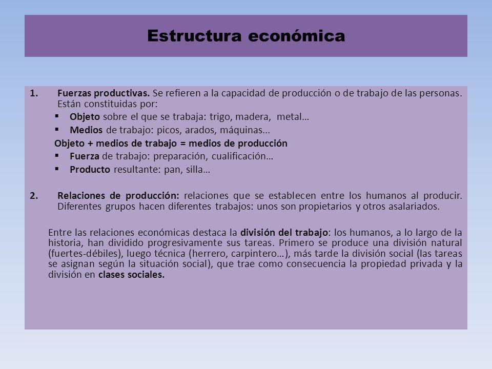 Estructura económica Fuerzas productivas. Se refieren a la capacidad de producción o de trabajo de las personas. Están constituidas por: