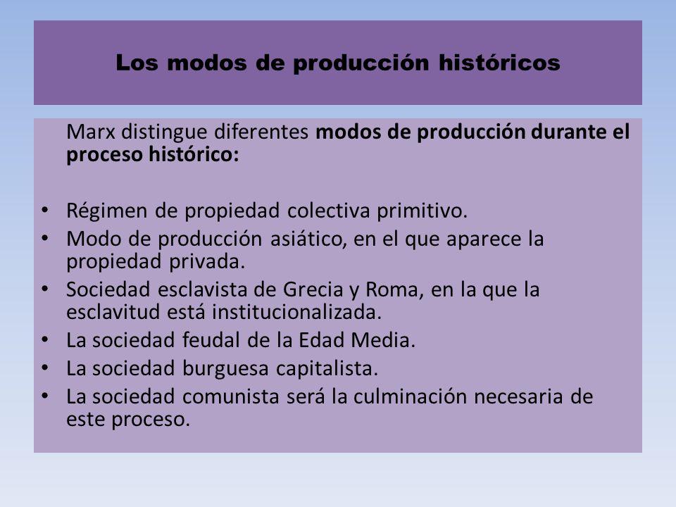 Los modos de producción históricos