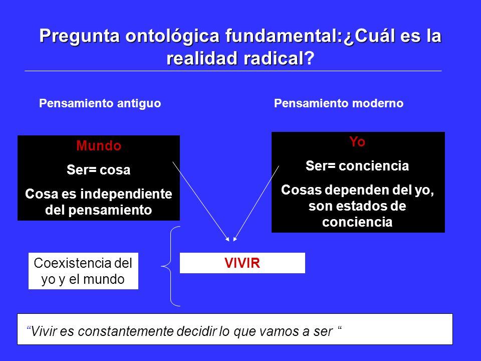 Pregunta ontológica fundamental:¿Cuál es la realidad radical