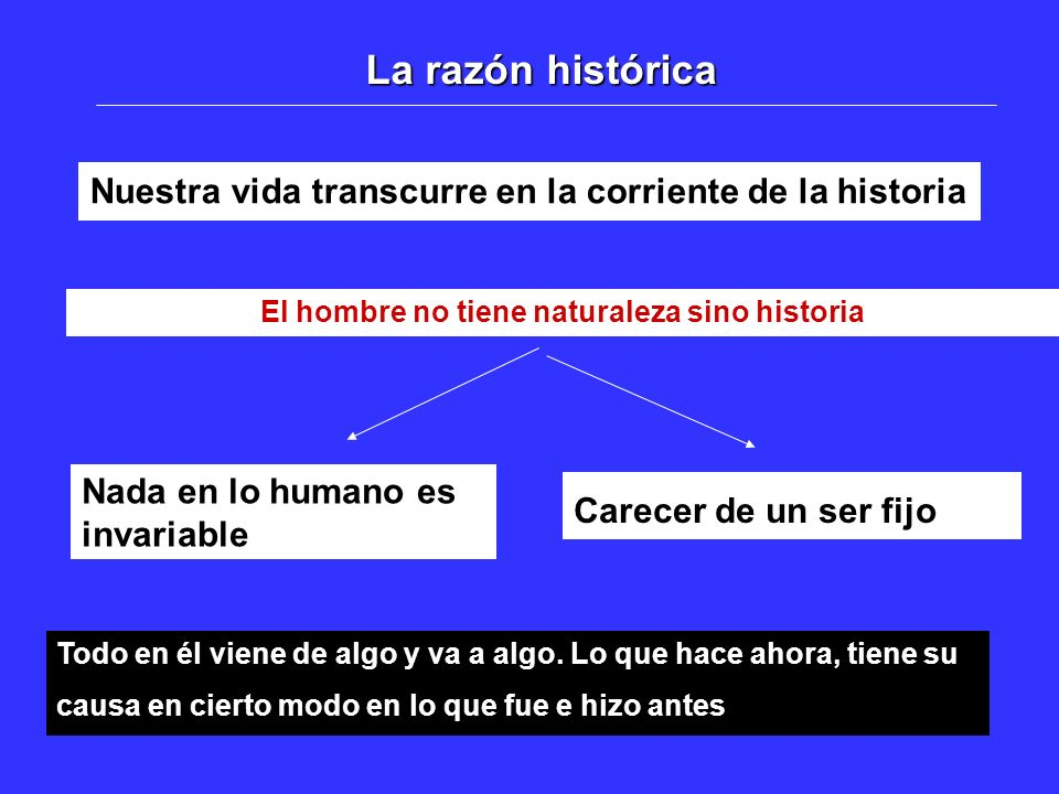 El hombre no tiene naturaleza sino historia