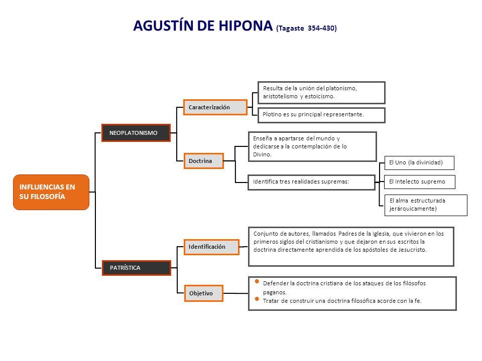 AGUSTÍN DE HIPONA (Tagaste 354-430)