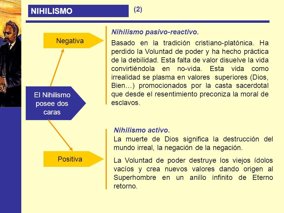 NIHILISMO (2) Nihilismo pasivo-reactivo. Negativa