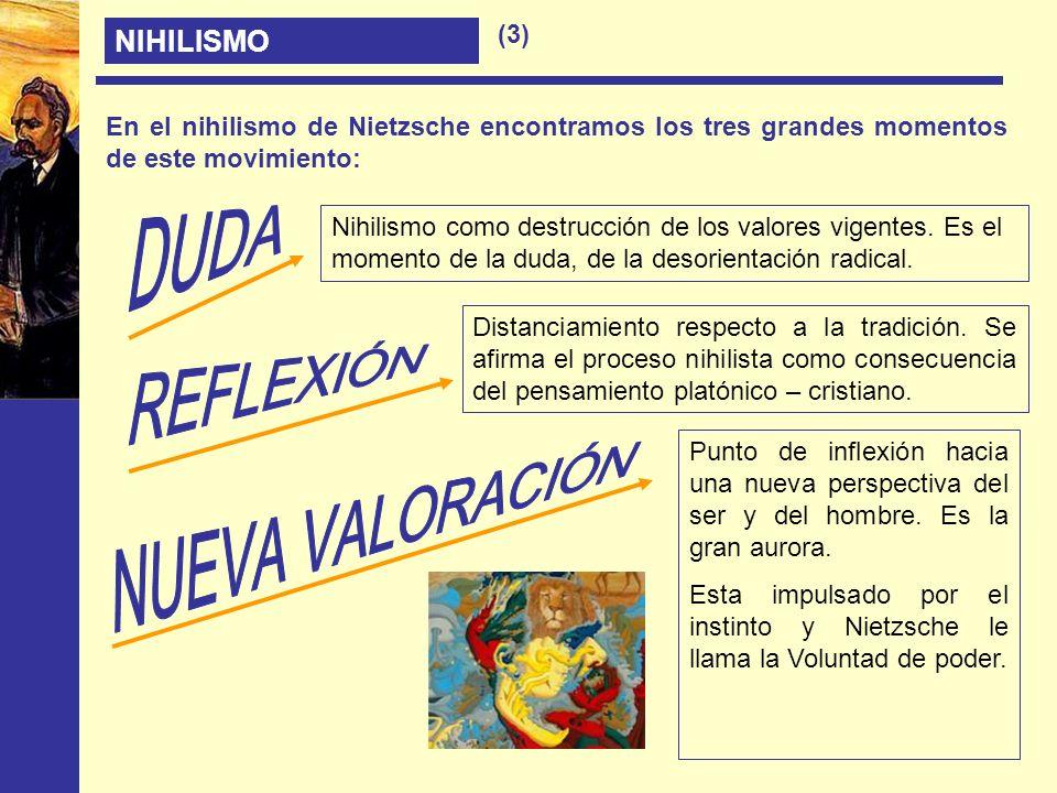 DUDA REFLEXIÓN NUEVA VALORACIÓN NIHILISMO (3)