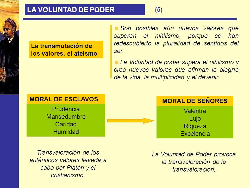 La Voluntad de Poder provoca la transvaloración de la transvaloración.