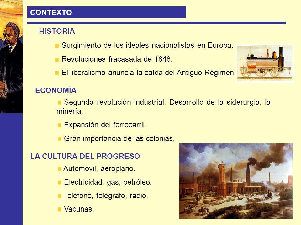CONTEXTO HISTORIA. Surgimiento de los ideales nacionalistas en Europa. Revoluciones fracasada de 1848.