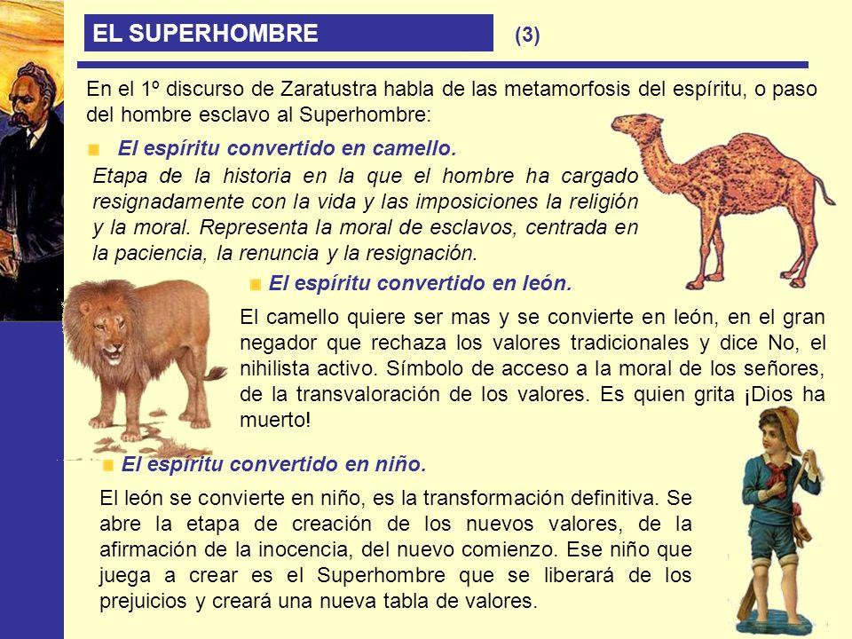 EL SUPERHOMBRE(3) En el 1º discurso de Zaratustra habla de las metamorfosis del espíritu, o paso del hombre esclavo al Superhombre: