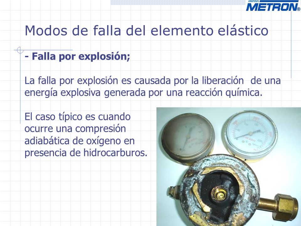Modos de falla del elemento elástico