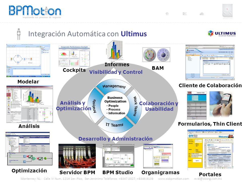 Integración Automática con Ultimus