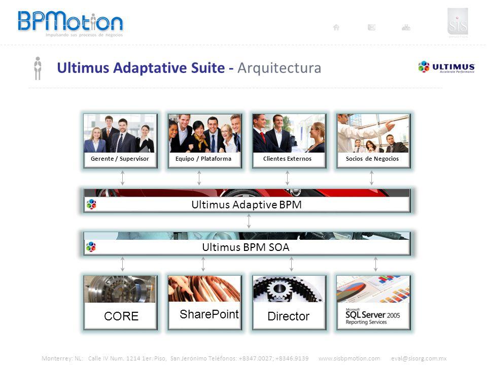 Ultimus Adaptative Suite - Arquitectura