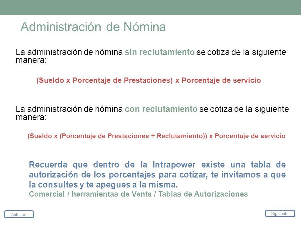 Administración de Nómina