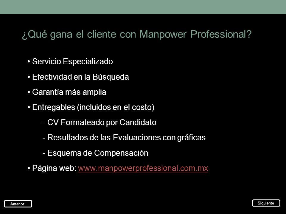 ¿Qué gana el cliente con Manpower Professional