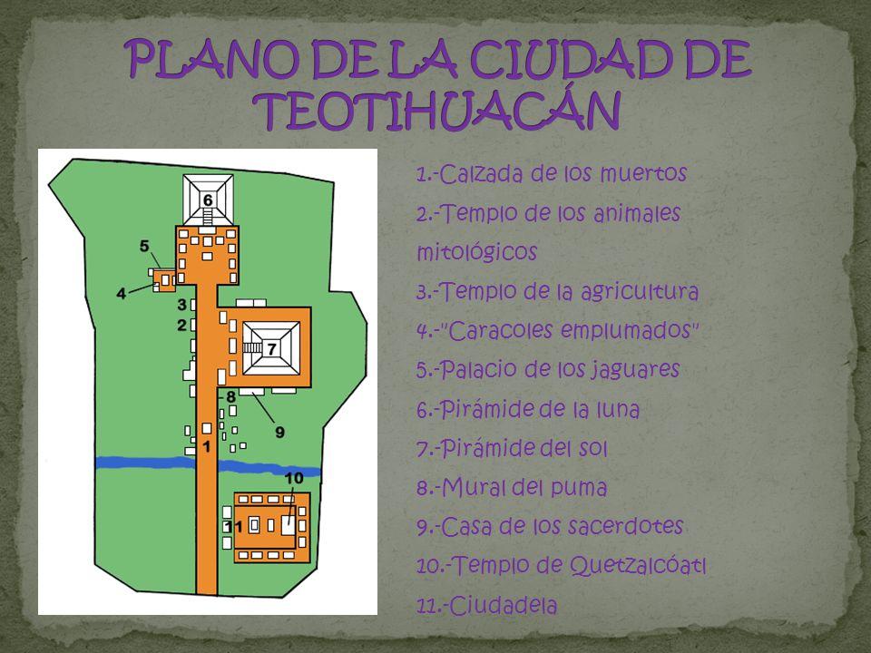 PLANO DE LA CIUDAD DE TEOTIHUACÁN