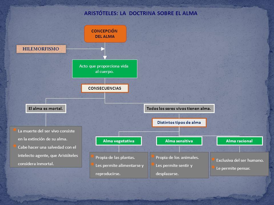 ARISTÓTELES: LA DOCTRINA SOBRE EL ALMA
