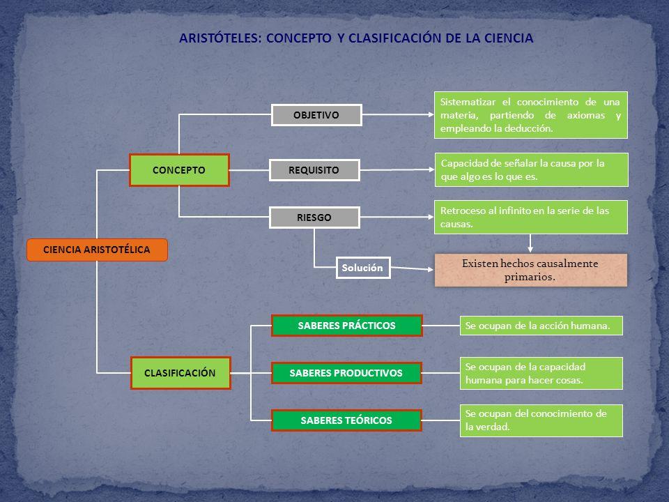 ARISTÓTELES: CONCEPTO Y CLASIFICACIÓN DE LA CIENCIA