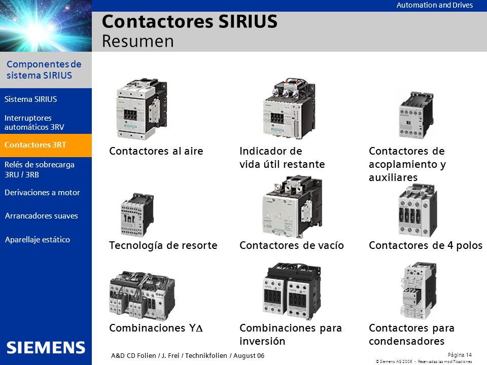 Contactores SIRIUS Resumen