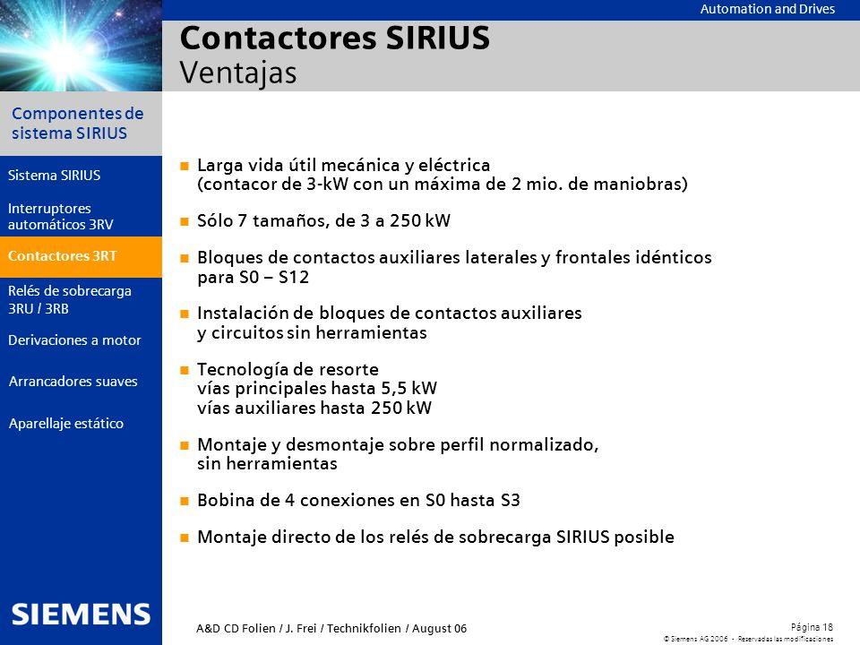 Contactores SIRIUS Ventajas